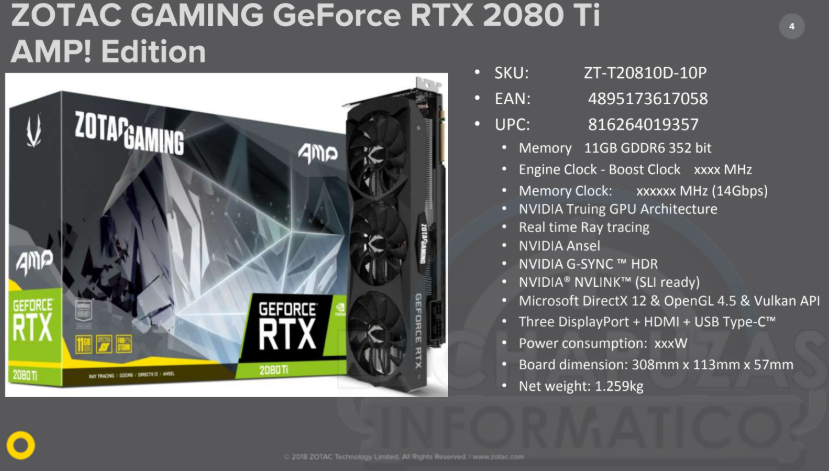 ZOTAC GAMING GeForce RTX 2080 Ti AMP! Edition