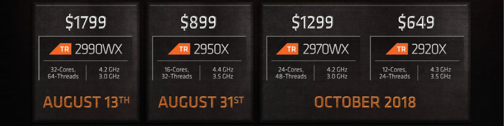 AMD Ryzen Threadripper 2990WX CPU Available for Pre-Order