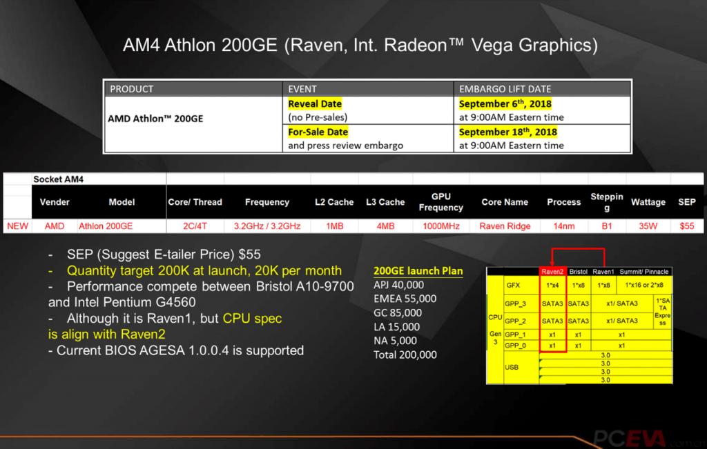 AMD Athlon 200GE CPU Information