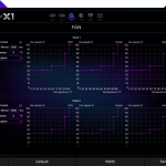 EVGA Precision X1 Screenshot Graphs