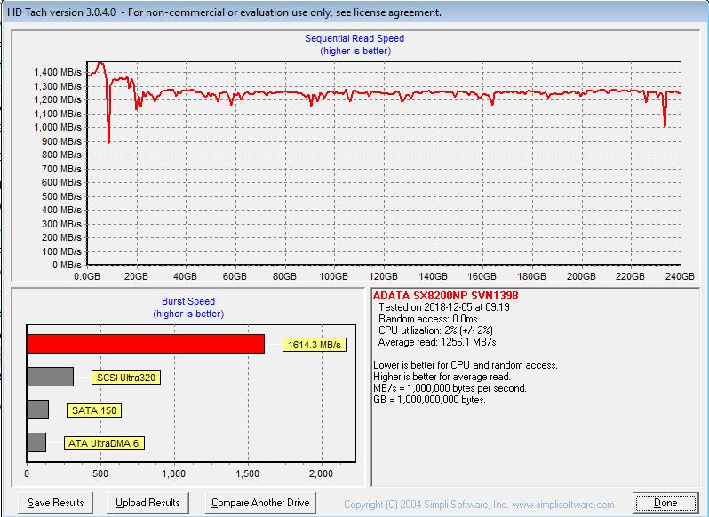 ADATA XPG SX8200 SSD HD TACH Benchmark