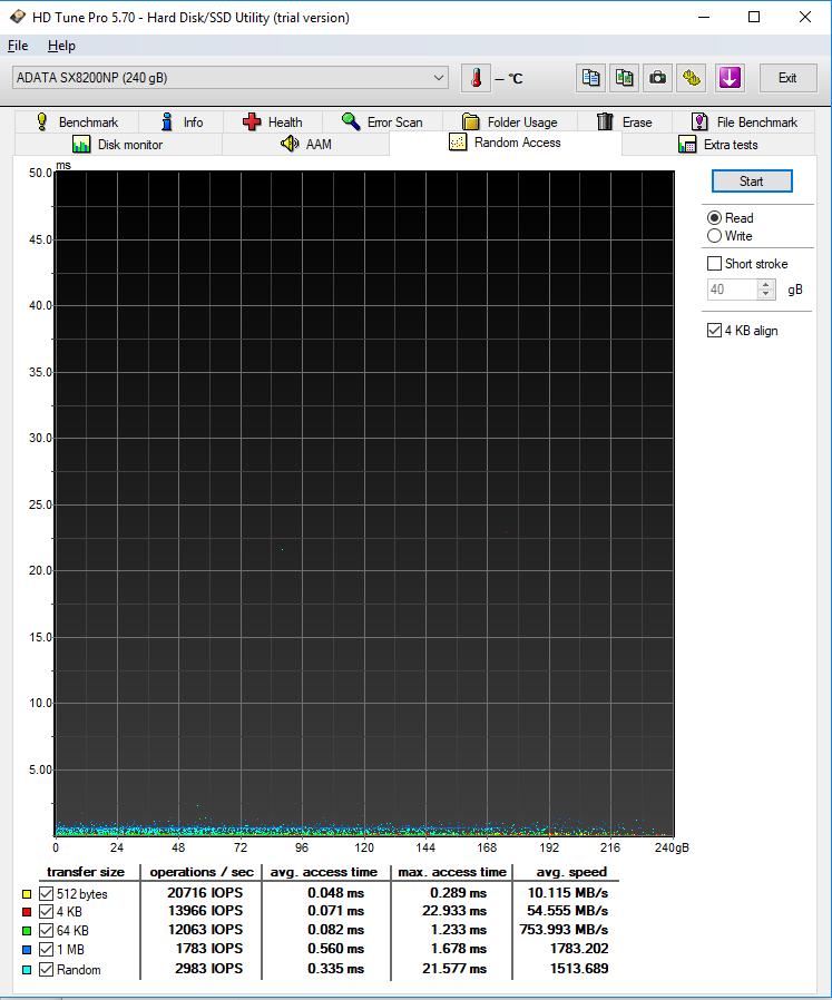ADATA XPG SX8200 SSD Random Read