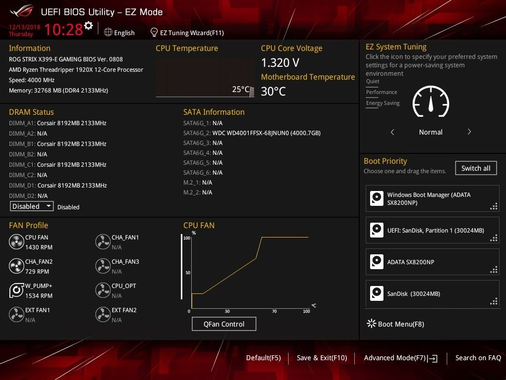 ASUS ROG Strix X399-E Gaming EZ Mode