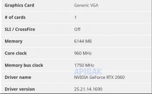 NVIDIA RTX 2060 Specs