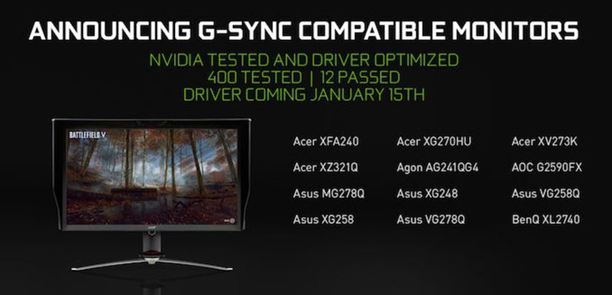 Freesync enabled monitors that work with G-sync