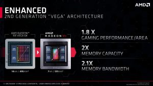 AMD Radeon VII Performance