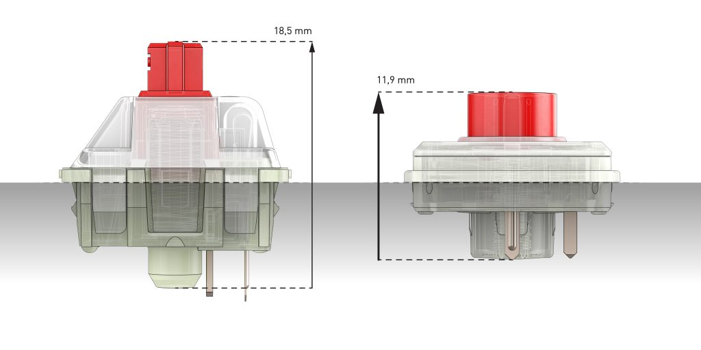 Cherry MX Red Switch Size Difference