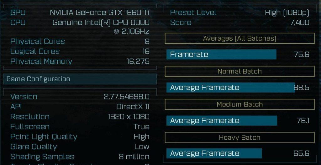NVIDIA GeForce GTX 1660 Ti Benchmark