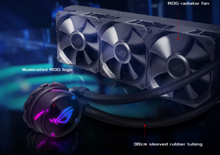 ASUS ROG Strix LC 360 Featured