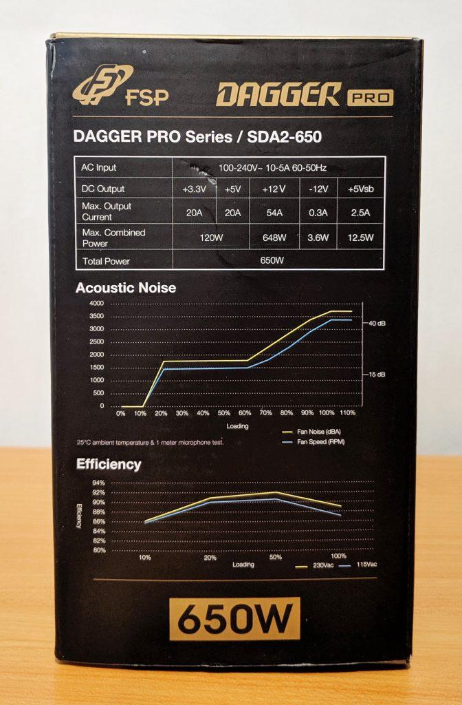 FSP Dagger Pro 650W SFX Box Left