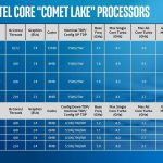 10th Gen Intel Core Mobile Specs