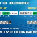 10th Gen Intel Core Mobile Processor