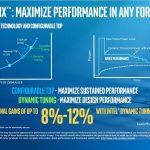 10th Gen Intel Core Mobile Performance