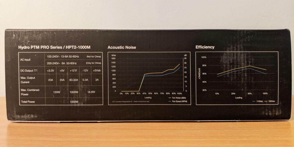 FSP Hydro PTM Pro PSU 1000W Box Specs
